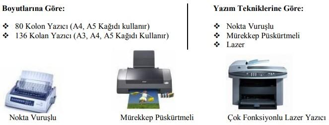 yazıcı çeşitleri