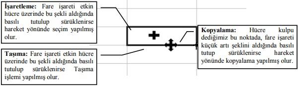 excel mouse işaretleri ve işlevleri