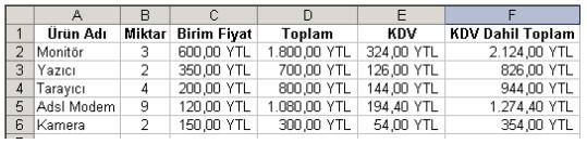 Excel örnek satış tablosu